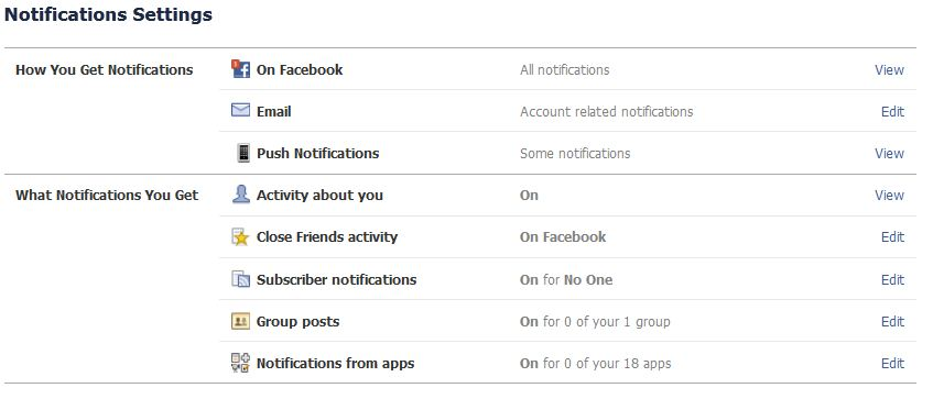 over 71 notifications that you could potentially receive from Facebook ...